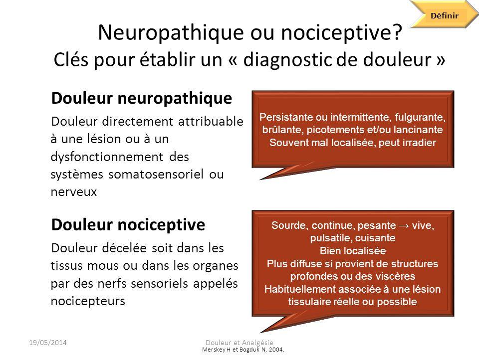 Classification de la douleur NEUROPATHIQUE MIXTE Somatique NOCICEPTIVE (inflammatoire) Superficielle Viscérale Profonde Centrale Périphérique Autre Define Ashby MA et al., 1992; Nicholson B, 2006; Ballantyne JC, 2003.