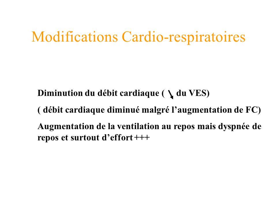 Modifications Cardio-respiratoires Diminution du débit cardiaque ( du VES) ( débit cardiaque diminué malgré laugmentation de FC) Augmentation de la ve