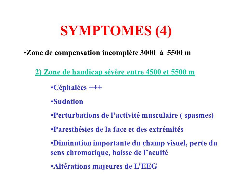 SYMPTOMES (4) Zone de compensation incomplète 3000 à 5500 m 2) Zone de handicap sévère entre 4500 et 5500 m Céphalées +++ Sudation Perturbations de la