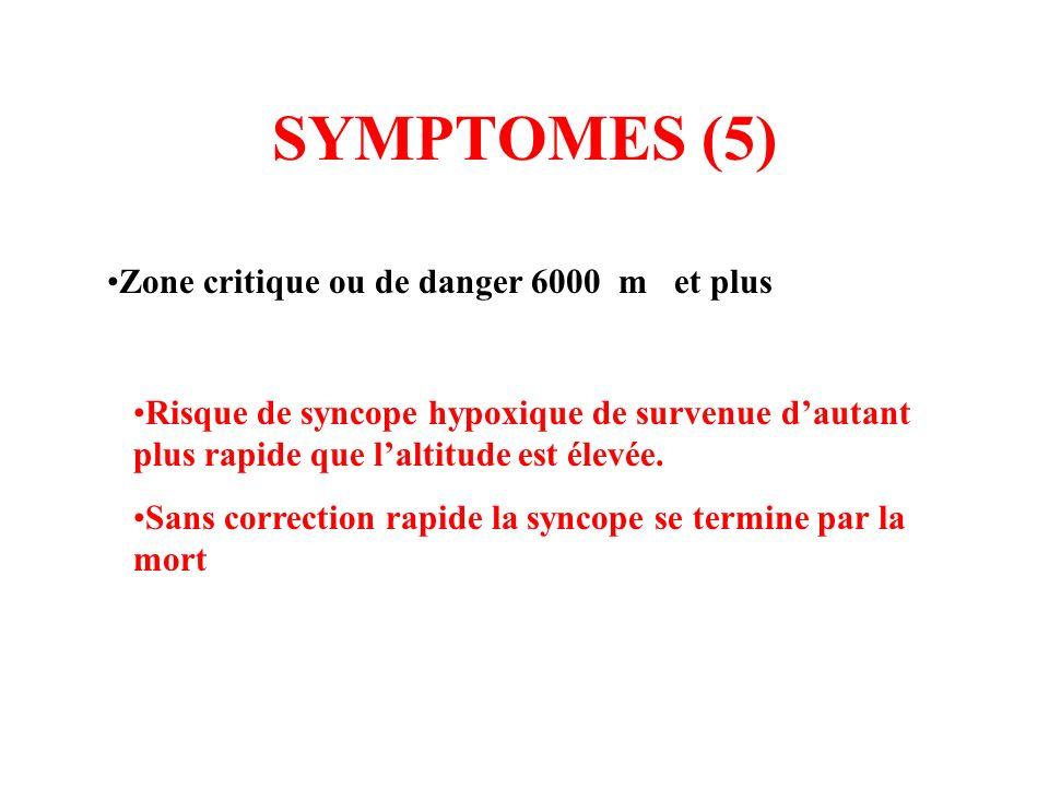 SYMPTOMES (5) Zone critique ou de danger 6000 m et plus Risque de syncope hypoxique de survenue dautant plus rapide que laltitude est élevée. Sans cor