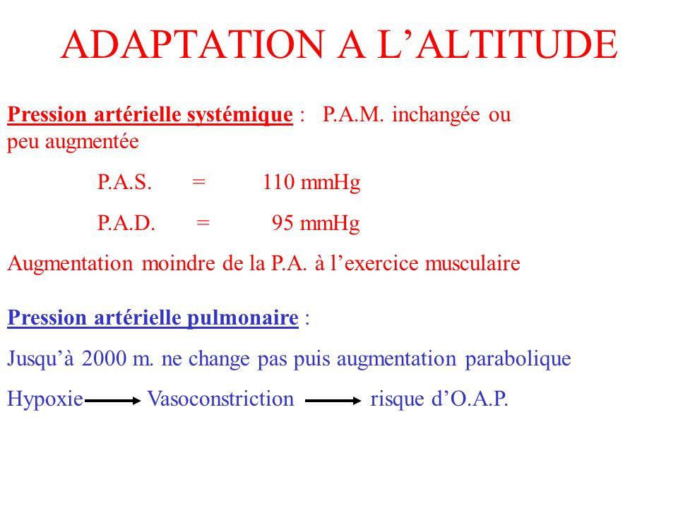 ADAPTATION A LALTITUDE Pression artérielle systémique : P.A.M. inchangée ou peu augmentée P.A.S. = 110 mmHg P.A.D. = 95 mmHg Augmentation moindre de l