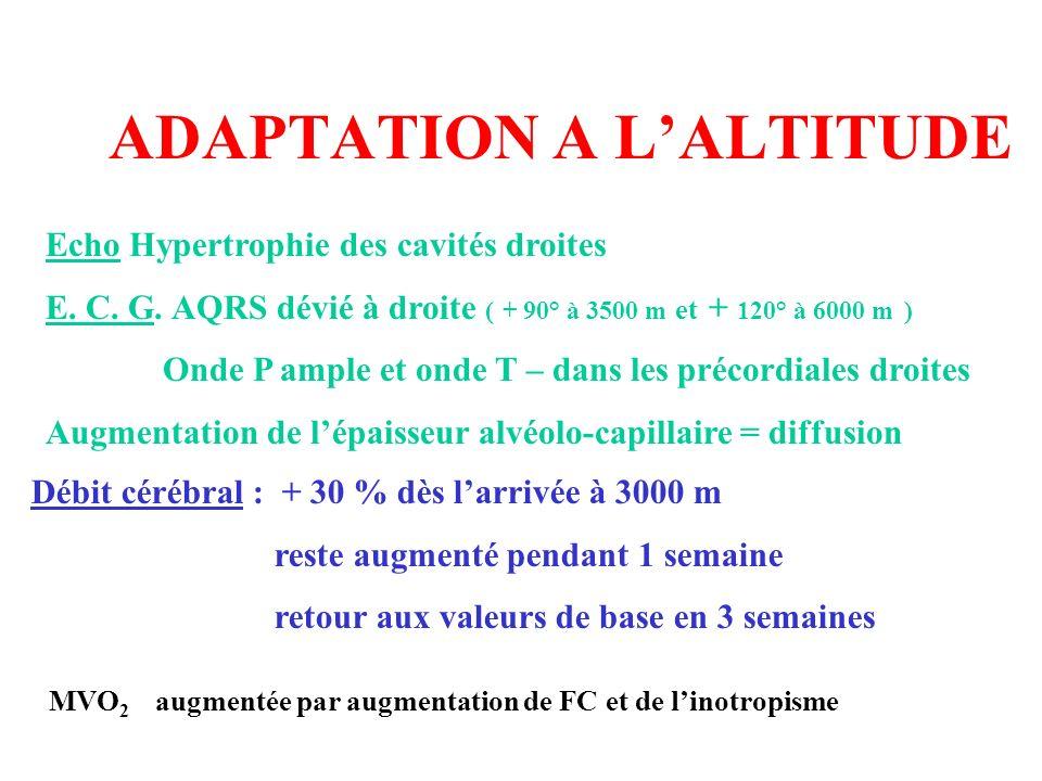 ADAPTATION A LALTITUDE Echo Hypertrophie des cavités droites E. C. G. AQRS dévié à droite ( + 90° à 3500 m et + 120° à 6000 m ) Onde P ample et onde T