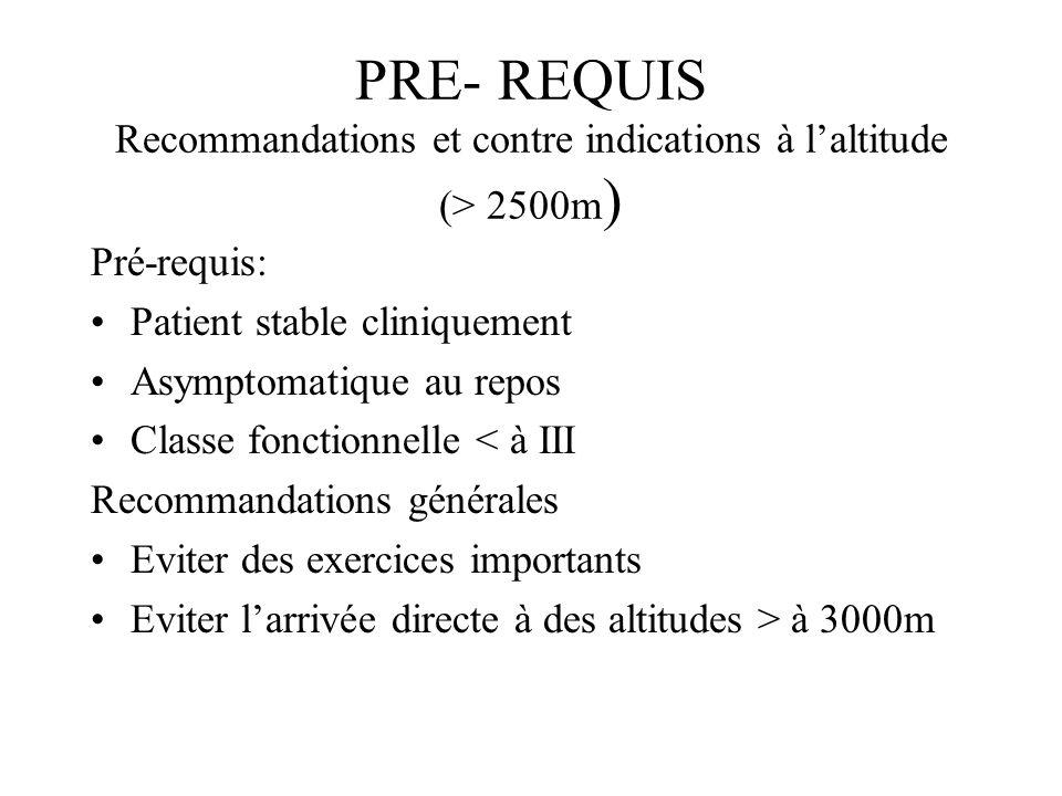 PRE- REQUIS Recommandations et contre indications à laltitude (> 2500m ) Pré-requis: Patient stable cliniquement Asymptomatique au repos Classe foncti