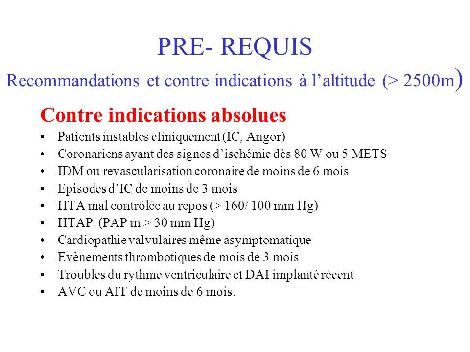 PRE- REQUIS Recommandations et contre indications à laltitude (> 2500m ) Contre indications absolues Patients instables cliniquement (IC, Angor) Coron