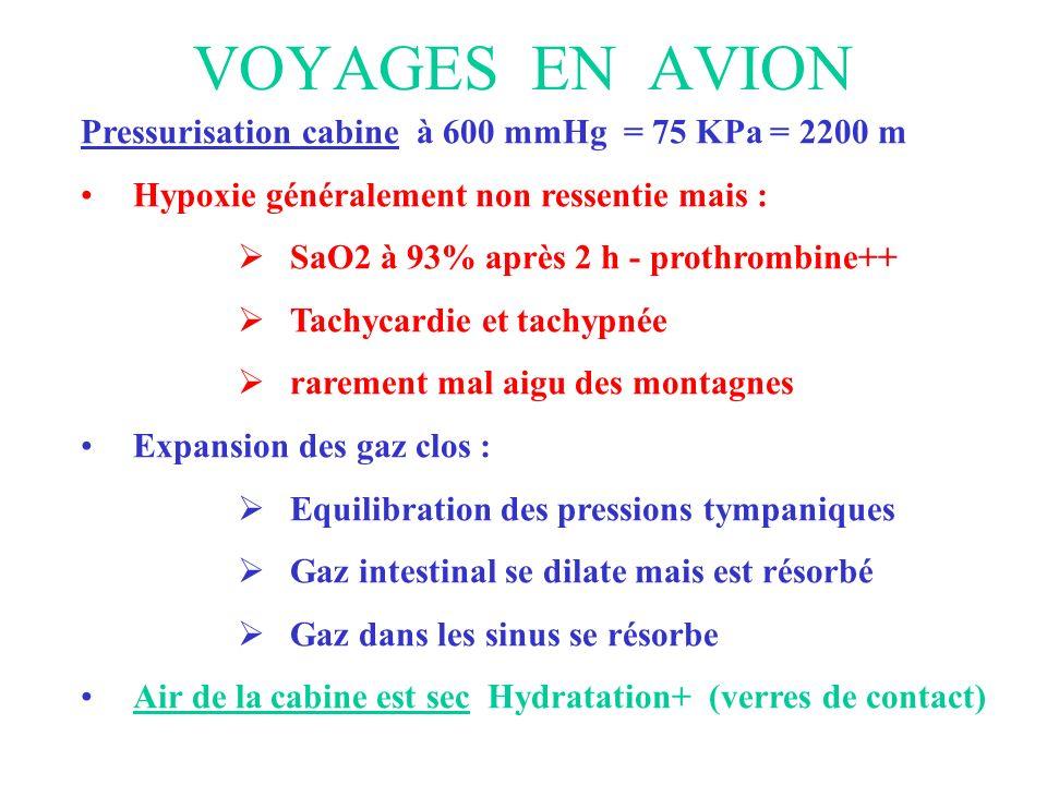 VOYAGES EN AVION Pressurisation cabine à 600 mmHg = 75 KPa = 2200 m Hypoxie généralement non ressentie mais : SaO2 à 93% après 2 h - prothrombine++ Ta