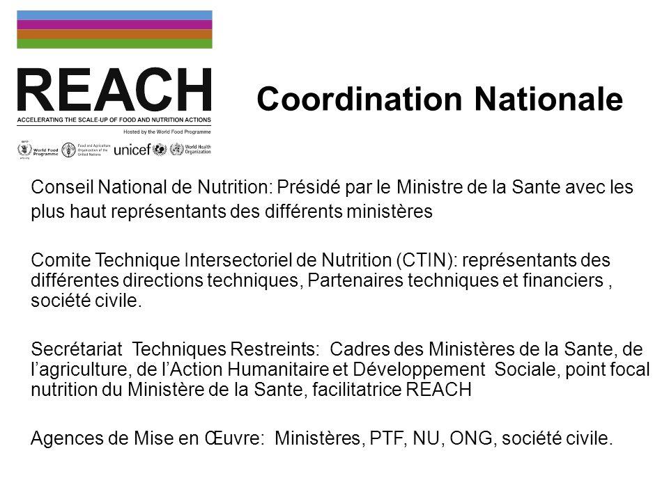 Coordination Nationale Conseil National de Nutrition: Présidé par le Ministre de la Sante avec les plus haut représentants des différents ministères C