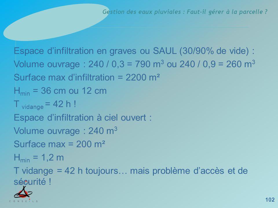Gestion des eaux pluviales : Faut-il gérer à la parcelle ? Espace dinfiltration en graves ou SAUL (30/90% de vide) : Volume ouvrage : 240 / 0,3 = 790