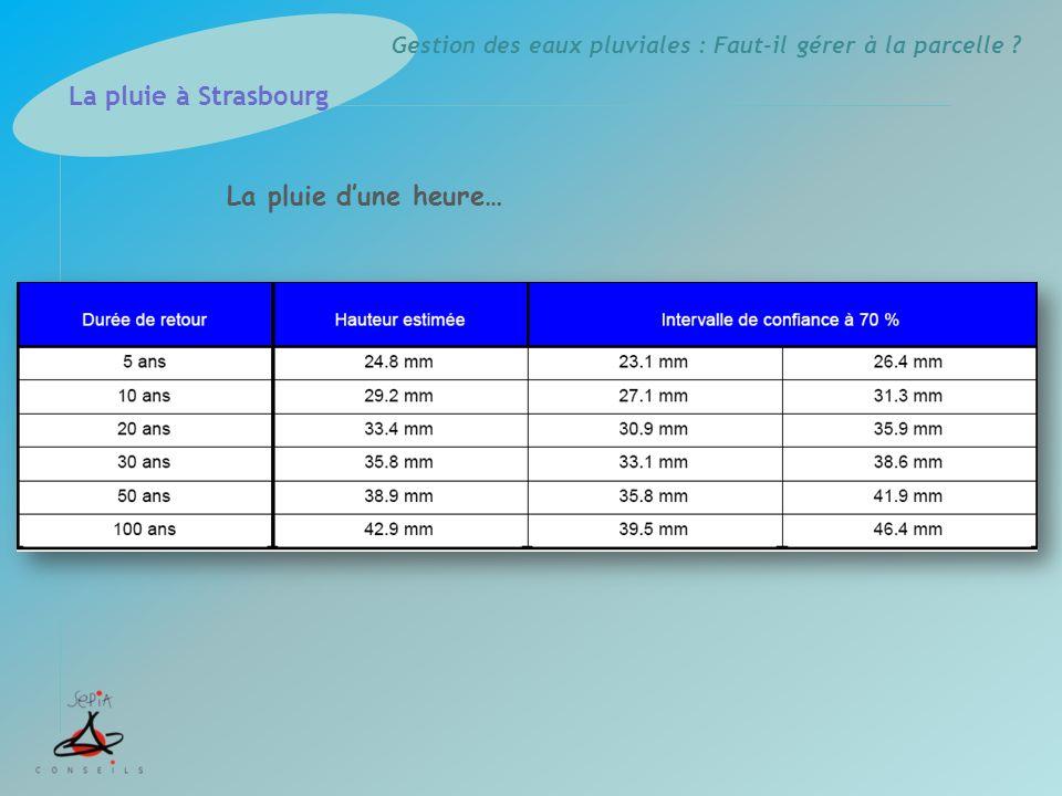 Gestion des eaux pluviales : Faut-il gérer à la parcelle ? La pluie à Strasbourg La pluie dune heure…