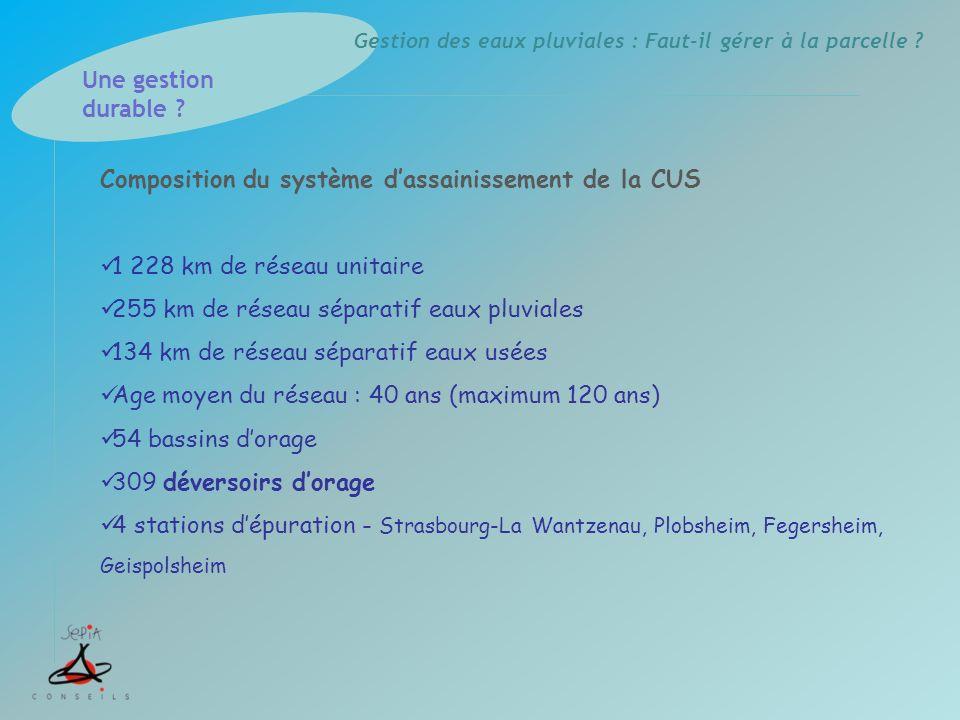Gestion des eaux pluviales : Faut-il gérer à la parcelle ? Composition du système dassainissement de la CUS 1 228 km de réseau unitaire 255 km de rése