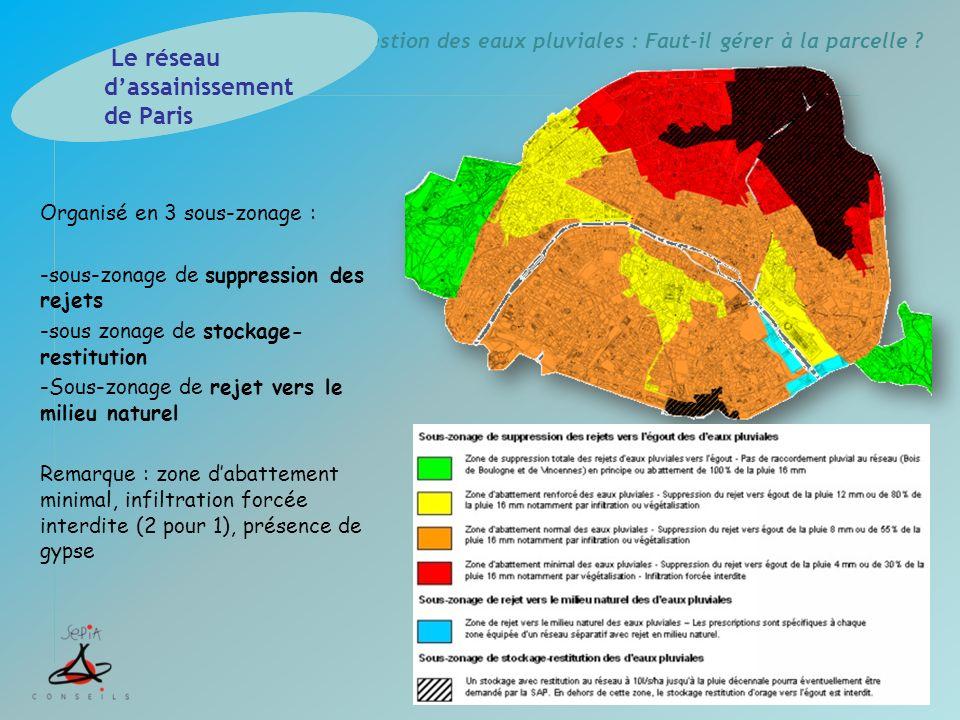 Gestion des eaux pluviales : Faut-il gérer à la parcelle ? Organisé en 3 sous-zonage : -sous-zonage de suppression des rejets -sous zonage de stockage