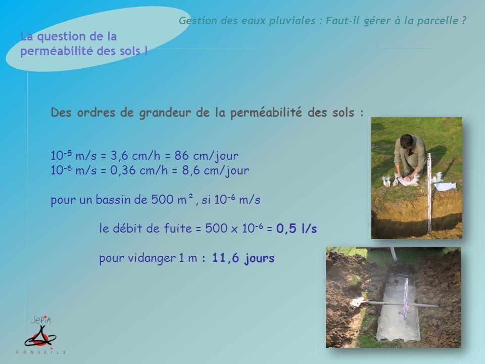 Gestion des eaux pluviales : Faut-il gérer à la parcelle ? Des ordres de grandeur de la perméabilité des sols : 10 -5 m/s = 3,6 cm/h = 86 cm/jour 10 -