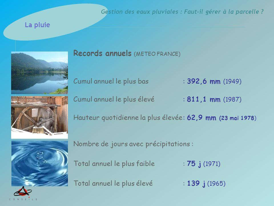 Gestion des eaux pluviales : Faut-il gérer à la parcelle ? Records annuels (METEO FRANCE) Cumul annuel le plus bas: 392,6 mm (1949) Cumul annuel le pl