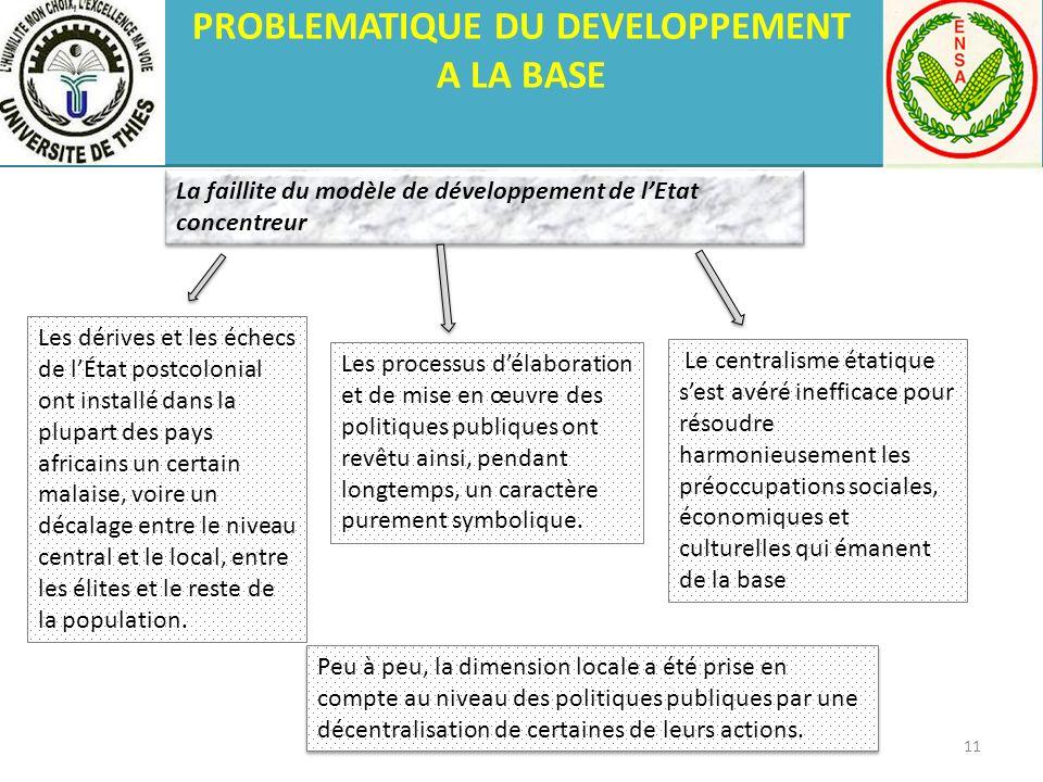 PROBLEMATIQUE DU DEVELOPPEMENT A LA BASE La faillite du modèle de développement de lEtat concentreur Les dérives et les échecs de lÉtat postcolonial o