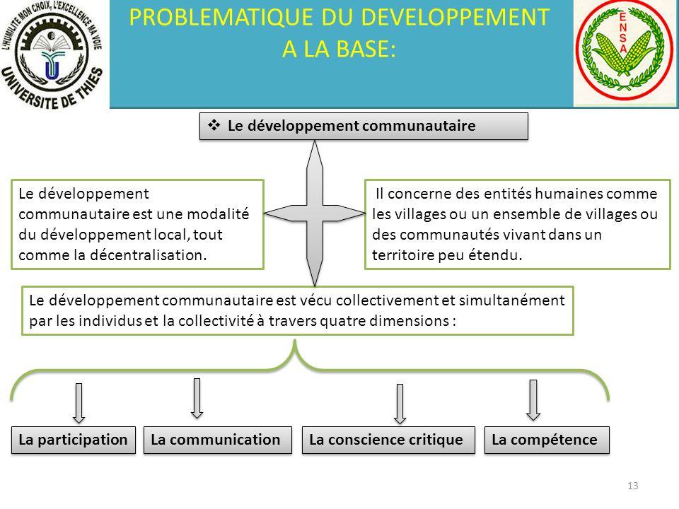 PROBLEMATIQUE DU DEVELOPPEMENT A LA BASE: Le développement communautaire Le développement communautaire est une modalité du développement local, tout