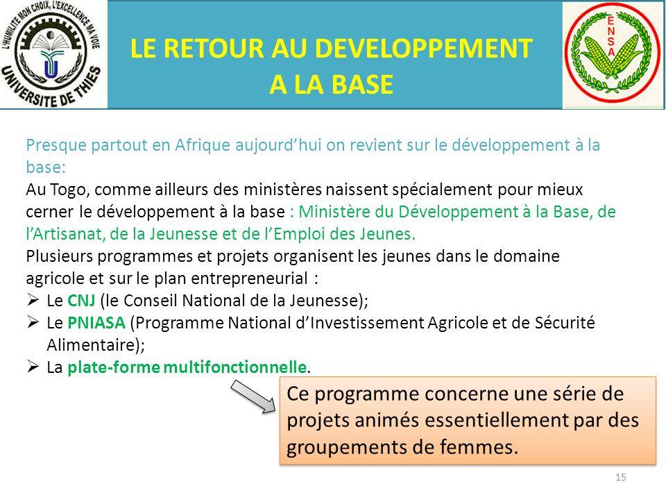 LE RETOUR AU DEVELOPPEMENT A LA BASE Presque partout en Afrique aujourdhui on revient sur le développement à la base: Au Togo, comme ailleurs des mini