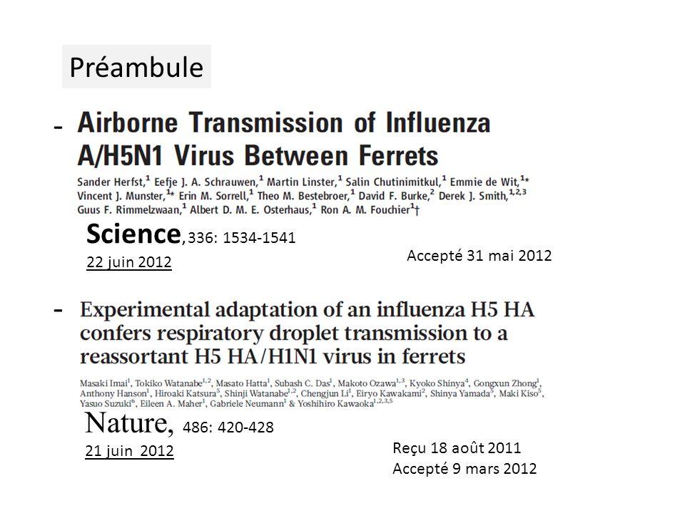 Cellules du porc Virus aviaire Virus humain