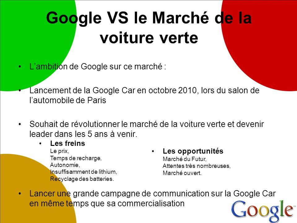 Google VS le Marché de la voiture verte Lambition de Google sur ce marché : Lancement de la Google Car en octobre 2010, lors du salon de lautomobile de Paris Souhait de révolutionner le marché de la voiture verte et devenir leader dans les 5 ans à venir.