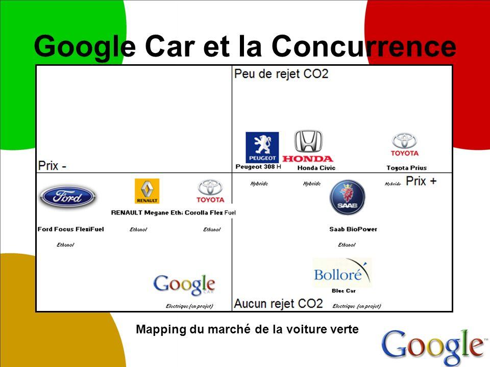 Google Car et la Concurrence Mapping du marché de la voiture verte