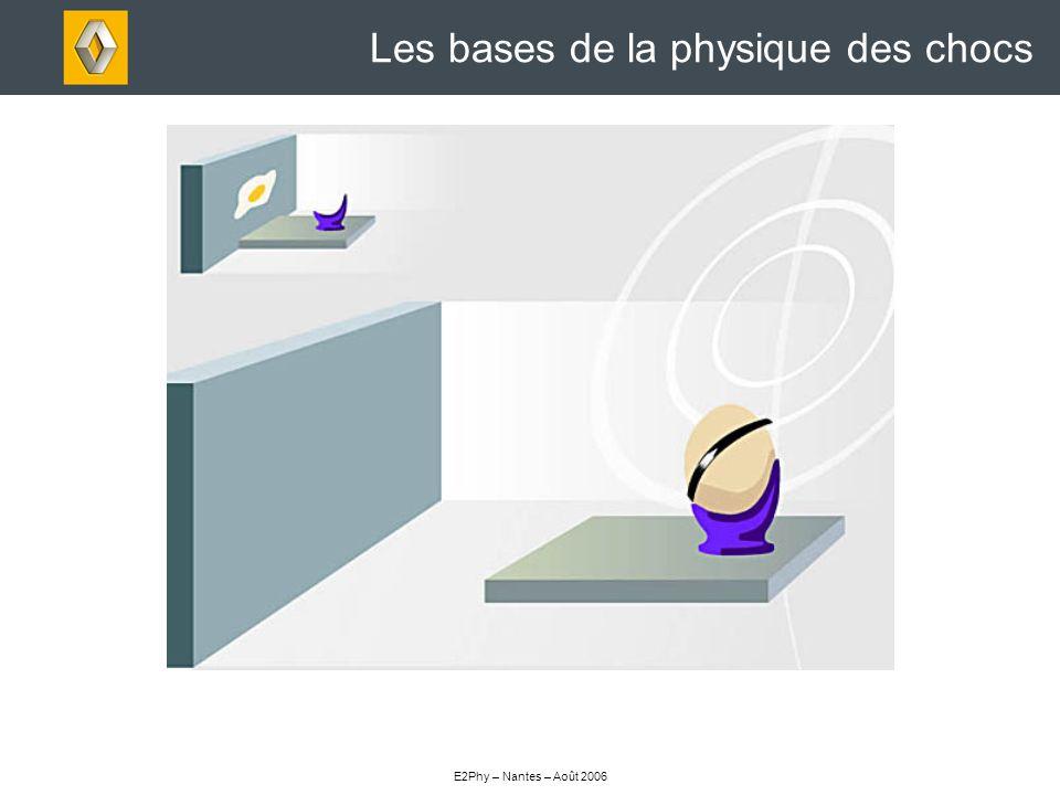 E2Phy – Nantes – Août 2006 Les bases de la physique des chocs