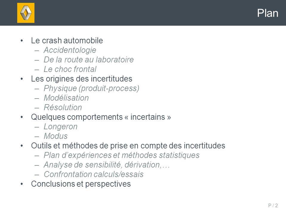 P / 3 Accidentologie France Tiré du bilan annuel de lObservatoire national interministériel de sécurité routière, 2003