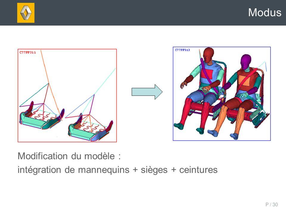 P / 30 Modification du modèle : intégration de mannequins + sièges + ceintures Modus