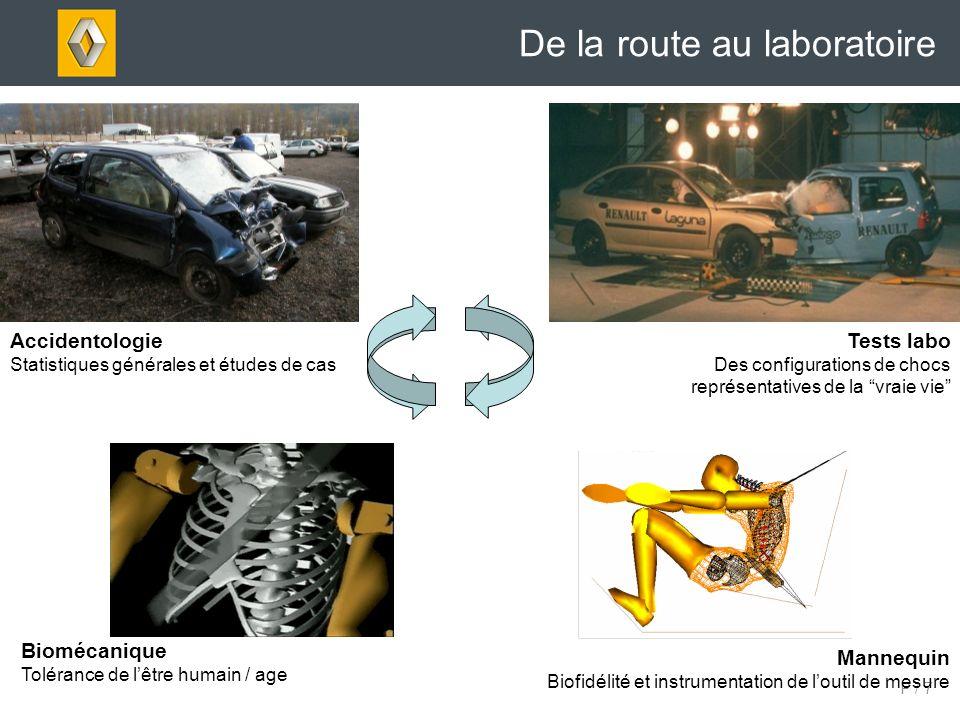 P / 8 De la route au laboratoire
