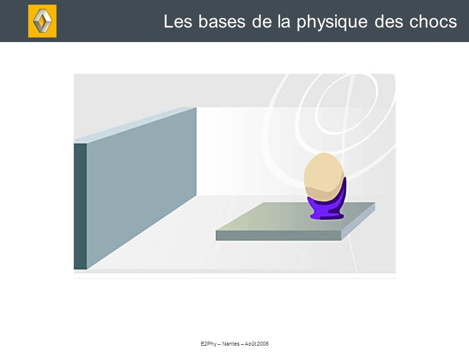 E2Phy – Nantes – Août 2006 Scenario idéal 2 1 3 i : paramètre affectant lépaisseur des tôles de la zone i.