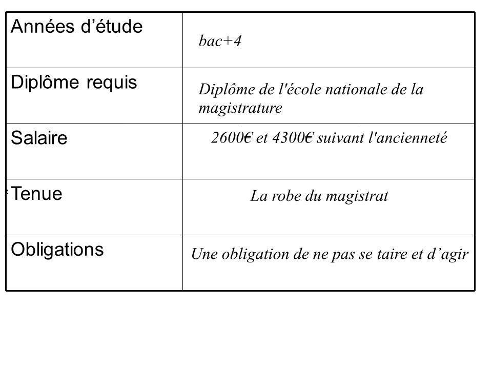 Obligations Tenue Salaire Diplôme requis Années détude t 2600 et 4300 suivant l'ancienneté bac+4 Diplôme de l'école nationale de la magistrature La ro