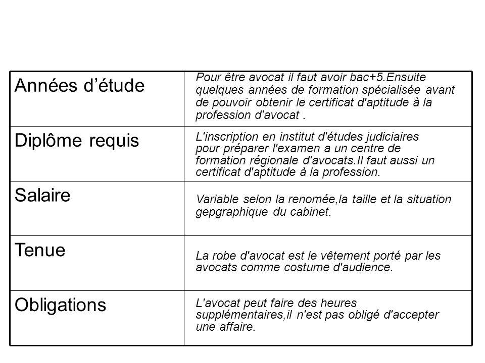 Obligations Tenue Salaire Diplôme requis Années détude Pour être avocat il faut avoir bac+5.Ensuite quelques années de formation spécialisée avant de