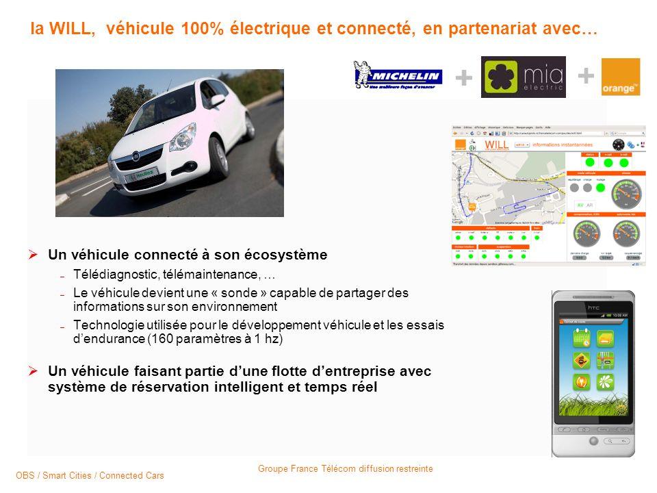 Groupe France Télécom diffusion restreinte la WILL, véhicule 100% électrique et connecté, en partenariat avec… Un véhicule connecté à son écosystème – Télédiagnostic, télémaintenance, … – Le véhicule devient une « sonde » capable de partager des informations sur son environnement – Technologie utilisée pour le développement véhicule et les essais dendurance (160 paramètres à 1 hz) Un véhicule faisant partie dune flotte dentreprise avec système de réservation intelligent et temps réel OBS / Smart Cities / Connected Cars