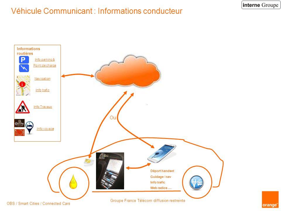 Groupe France Télécom diffusion restreinte 16 Services conducteurs : Contrat Renault pour la connectivité de 4,5 millions de véhicules OBS / Smart Cities / Connected Cars