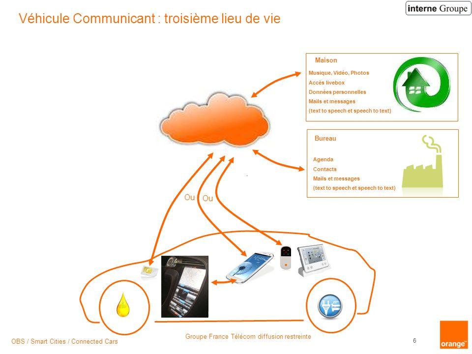 Groupe France Télécom diffusion restreinte 17 Nouvelles mobilités : Maquette NFC Mondial 2010 en partenariat avec Valéo Démonstrateur NFC Mondial 2012 : partenariat avec Opel et ADM Concept Auto partage flotte Orange 2013 OBS / Smart Cities / Connected Cars Smart Parking (en voirie)