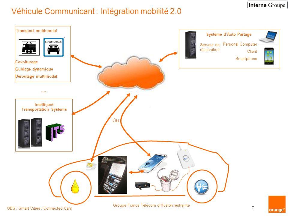Groupe France Télécom diffusion restreinte 8 Canbus Véhicule Communicant : V2I et V2V Serveurs Ville OBS / Smart Cities / Connected Cars Canbus Supervision trafic Horodateurs en voirie