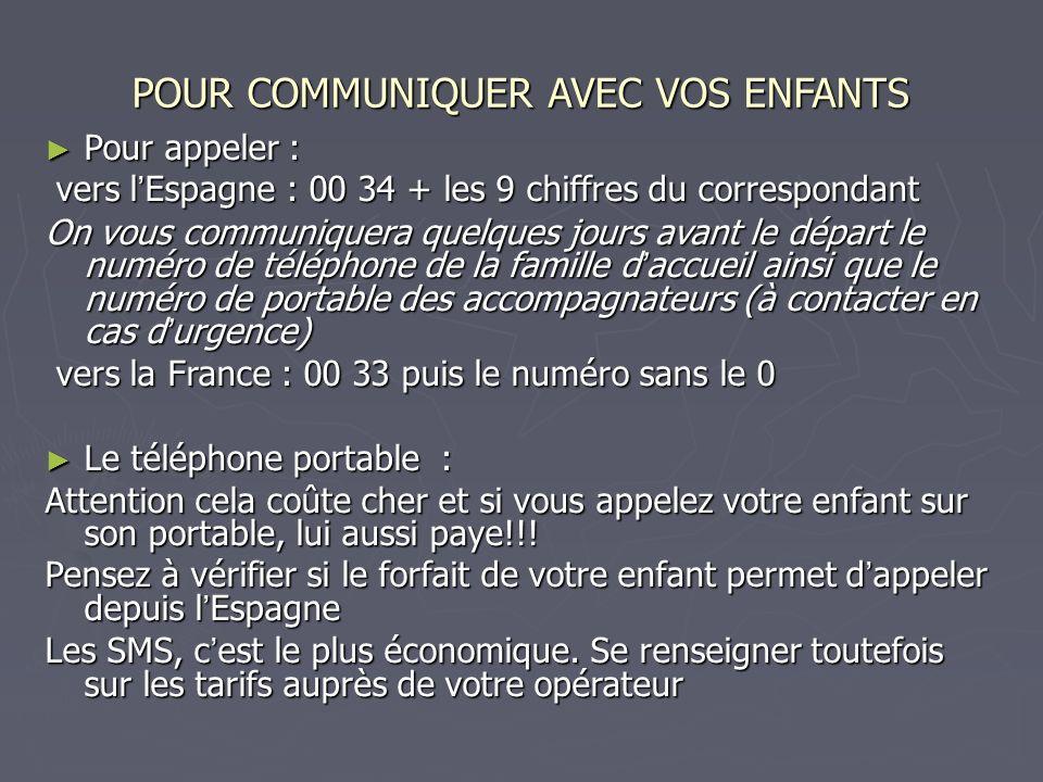 POUR COMMUNIQUER AVEC VOS ENFANTS Pour appeler : Pour appeler : vers l Espagne : 00 34 + les 9 chiffres du correspondant vers l Espagne : 00 34 + les 9 chiffres du correspondant On vous communiquera quelques jours avant le départ le numéro de téléphone de la famille d accueil ainsi que le numéro de portable des accompagnateurs (à contacter en cas d urgence) vers la France : 00 33 puis le numéro sans le 0 vers la France : 00 33 puis le numéro sans le 0 Le téléphone portable : Le téléphone portable : Attention cela coûte cher et si vous appelez votre enfant sur son portable, lui aussi paye!!.