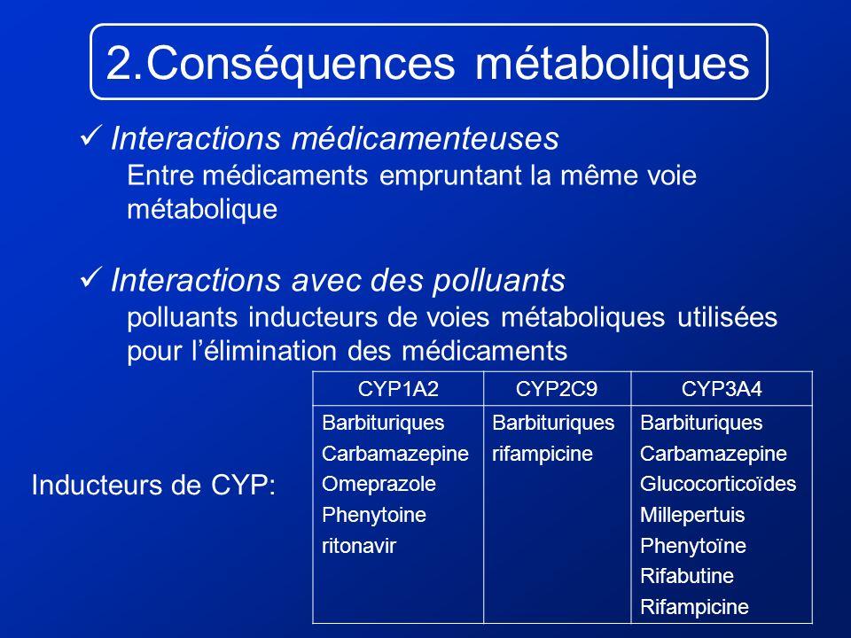 2.Conséquences métaboliques Interactions médicamenteuses Entre médicaments empruntant la même voie métabolique Interactions avec des polluants polluan