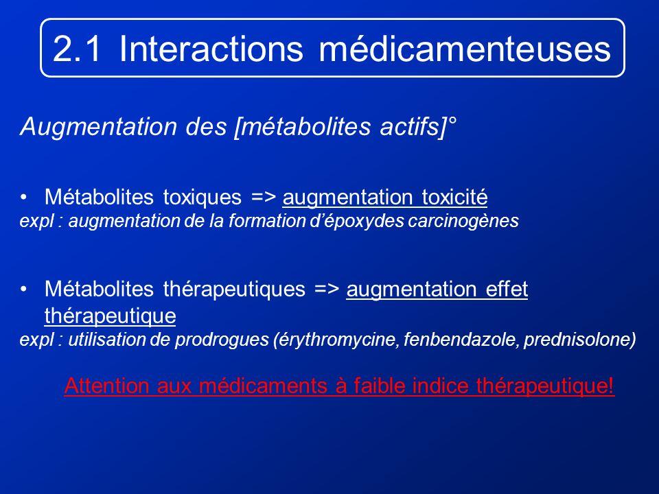 2.1Interactions médicamenteuses Augmentation des [métabolites actifs]° Métabolites toxiques => augmentation toxicité expl : augmentation de la formati