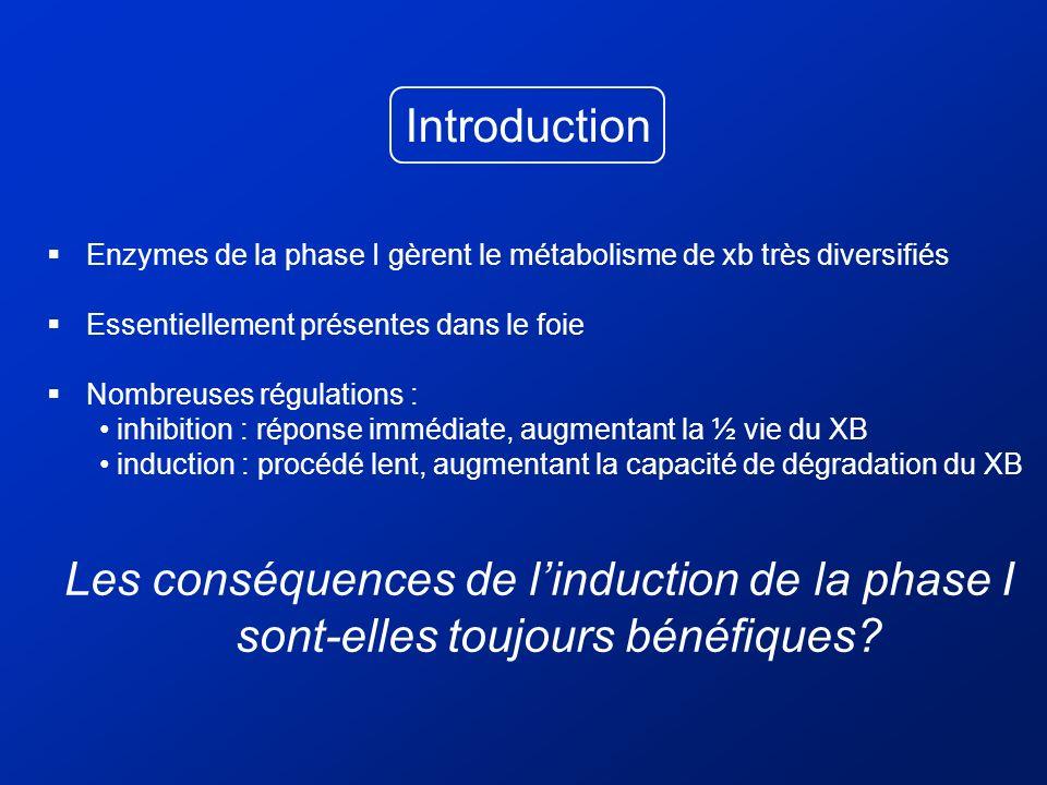 Introduction Enzymes de la phase I gèrent le métabolisme de xb très diversifiés Essentiellement présentes dans le foie Nombreuses régulations : inhibi