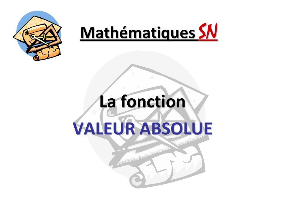 Équations et graphique Mathématiques SN - La fonction VALEUR ABSOLUE - (h, k) = sommet a = pente de la branche DROITE du graphique du graphique Équation de laxe de symétrie : x = h 1 1 Sommet (h, k) x = h (axe de symétrie) Pente = a - a = pente de la branche GAUCHE du graphique du graphique Pente = -a