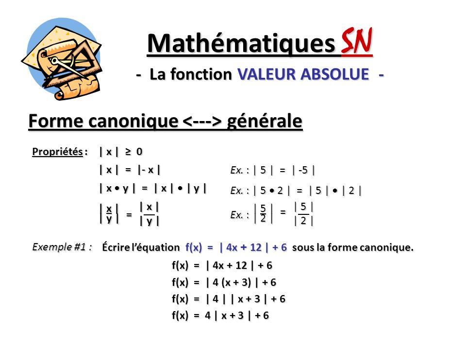 Forme canonique générale Mathématiques SN - La fonction VALEUR ABSOLUE - Exemple #1 : Écrire léquation f(x) = | 4x + 12 | + 6 sous la forme canonique.