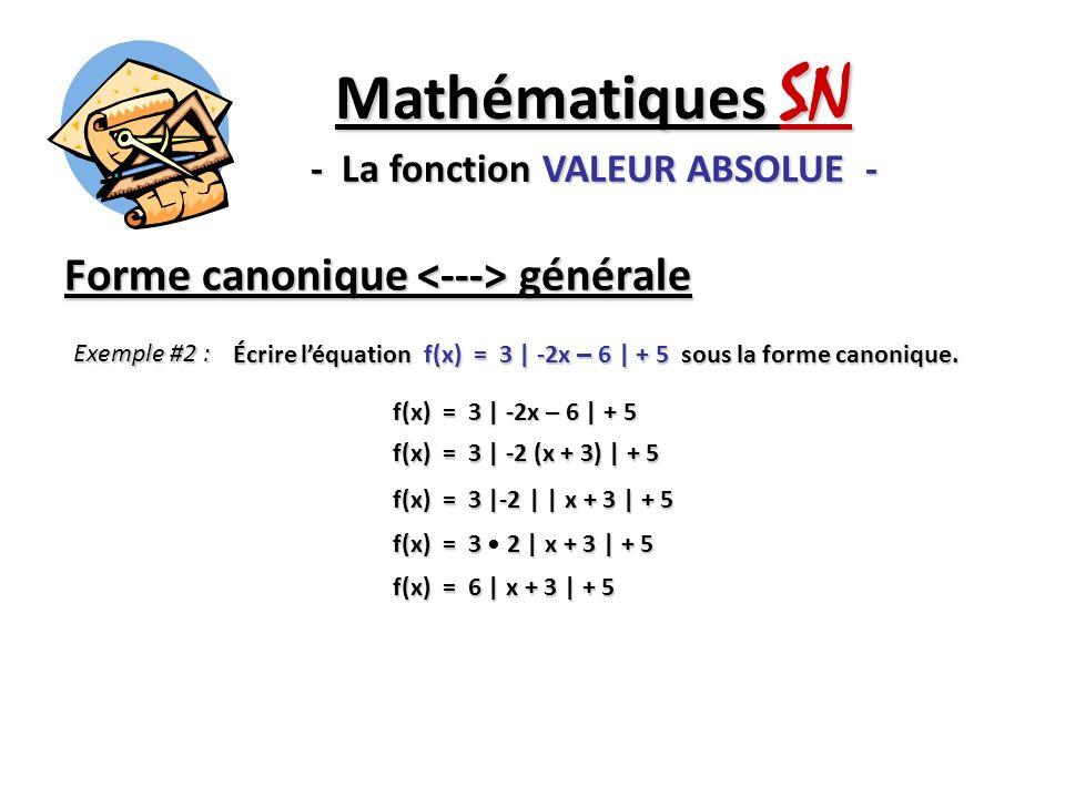 Forme canonique générale Mathématiques SN - La fonction VALEUR ABSOLUE - Exemple #2 : Écrire léquation f(x) = 3 | -2x – 6 | + 5 sous la forme canoniqu