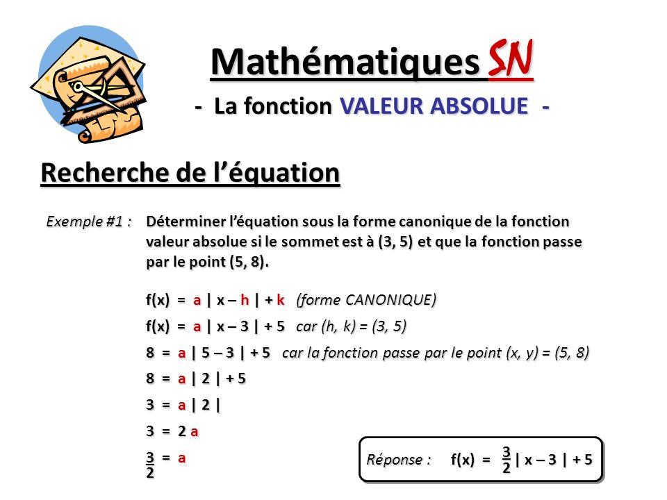 Recherche de léquation Mathématiques SN - La fonction VALEUR ABSOLUE - Exemple #1 : Déterminer léquation sous la forme canonique de la fonction valeur