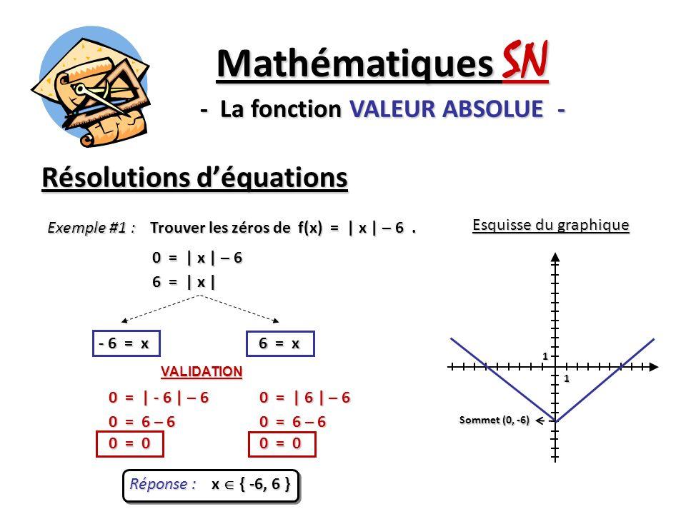 Résolutions déquations Mathématiques SN - La fonction VALEUR ABSOLUE - Exemple #1 : Trouver les zéros de f(x) = | x | – 6. 0 = | x | – 6 6 = | x | 1 1