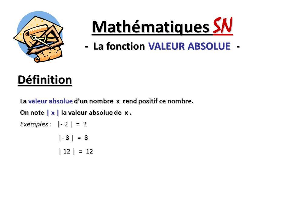 Équations et graphique Mathématiques SN - La fonction VALEUR ABSOLUE - f(x) =   x   (forme générale de BASE) f(x) = a   b ( x – h )   + k (forme générale TRANSFORMÉE) f(x) = a   x – h   + k (forme CANONIQUE) Les paramètres a, b, h, k influencent louverture (dilatation ou contraction), lorientation du graphique ainsi que la position du sommet.