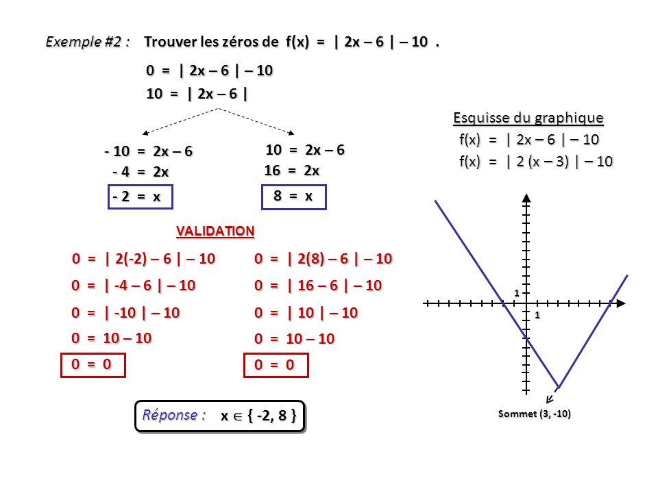 Exemple #2 : Trouver les zéros de f(x) = | 2x – 6 | – 10. 0 = | 2x – 6 | – 10 10 = | 2x – 6 | 1 1 Sommet (3, -10) - 10 = 2x – 6 8 = x - 2 = x Réponse