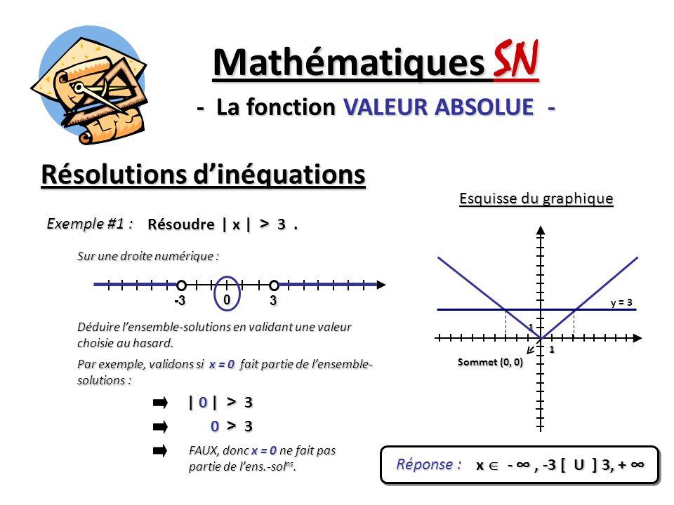 Résolutions dinéquations Mathématiques SN - La fonction VALEUR ABSOLUE - Exemple #1 : Résoudre | x | > 3. Réponse : x -, -3 [ U ] 3, + x -, -3 [ U ] 3
