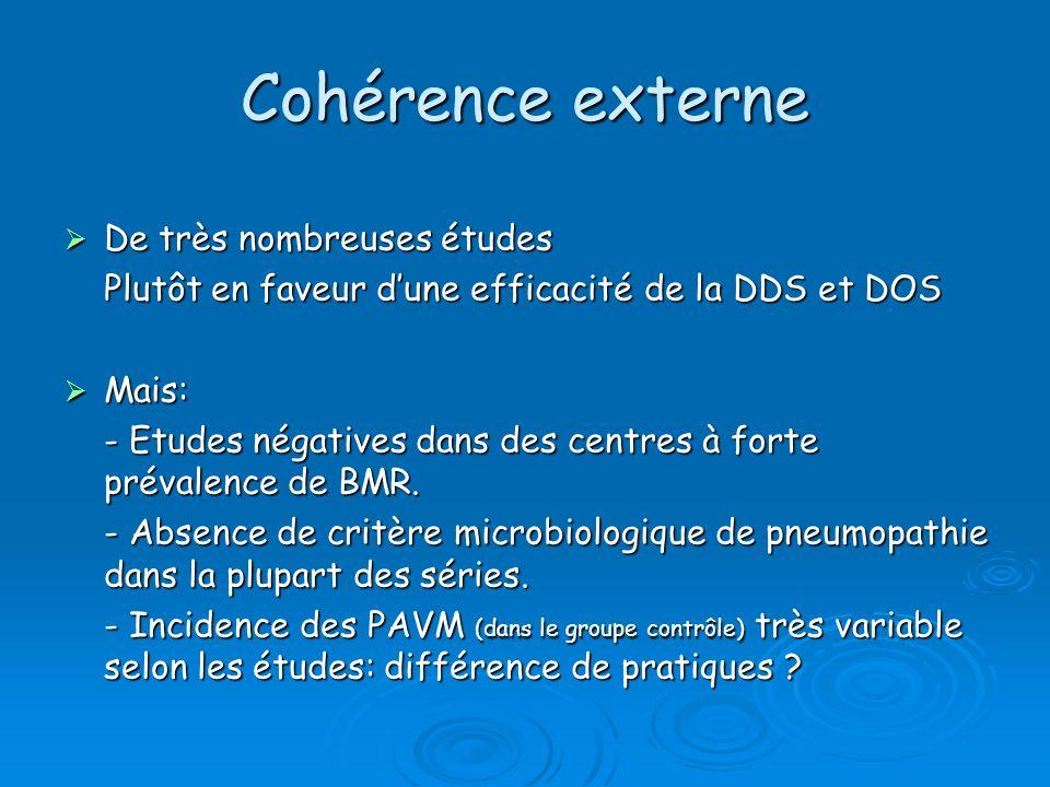 Cohérence externe De très nombreuses études De très nombreuses études Plutôt en faveur dune efficacité de la DDS et DOS Mais: Mais: - Etudes négatives