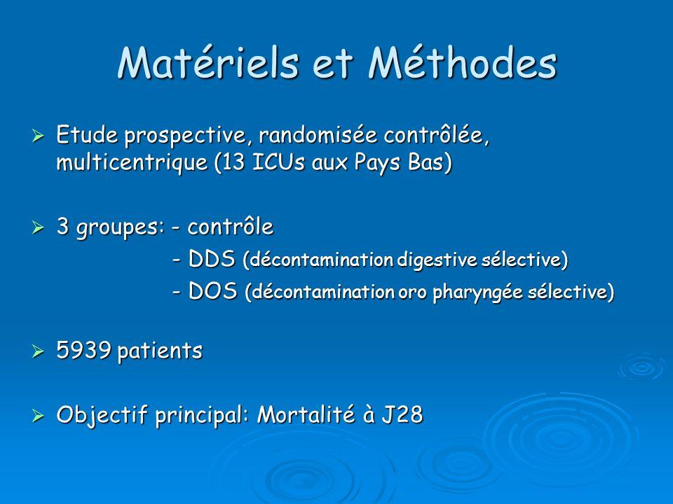 Matériels et Méthodes Etude prospective, randomisée contrôlée, multicentrique (13 ICUs aux Pays Bas) Etude prospective, randomisée contrôlée, multicen
