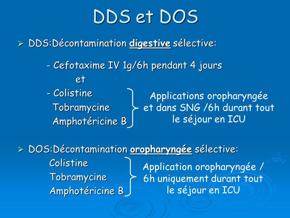 DDS et DOS DDS:Décontamination digestive sélective: DDS:Décontamination digestive sélective: - Cefotaxime IV 1g/6h pendant 4 jours et - Colistine Tobr
