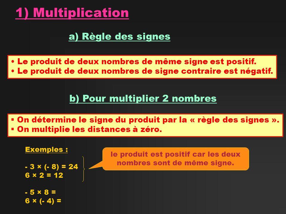 1) Multiplication a) Règle des signes b) Pour multiplier 2 nombres Le produit de deux nombres de même signe est positif. Le produit de deux nombres de