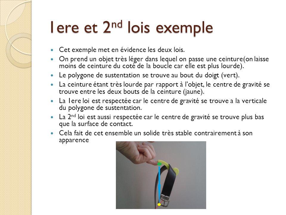 1ere et 2 nd lois exemple Cet exemple met en évidence les deux lois. On prend un objet très léger dans lequel on passe une ceinture(on laisse moins de